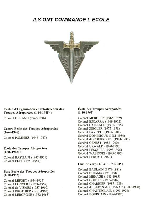 Ecole des Troupes Aéroportées, ses origines Comman11