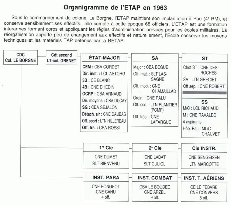 Ecole des Troupes Aéroportées, ses origines Etapen10