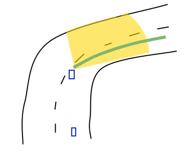 DICA: Como fazer as curvas em segurança em estradas que não conhecem 33b06511