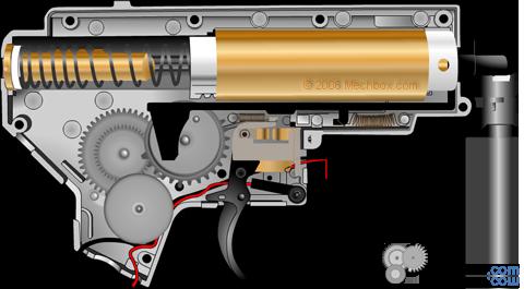 Les liens utiles pour vos gearbox Mechbo10