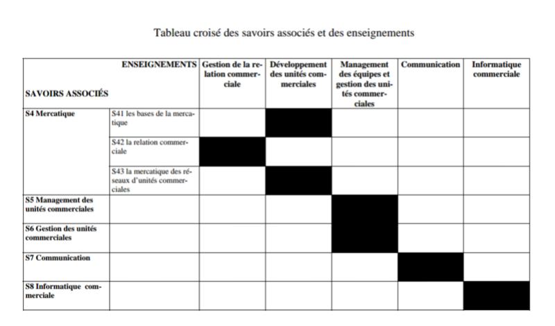 Capet économie gestion 2018 - Page 3 Screen10