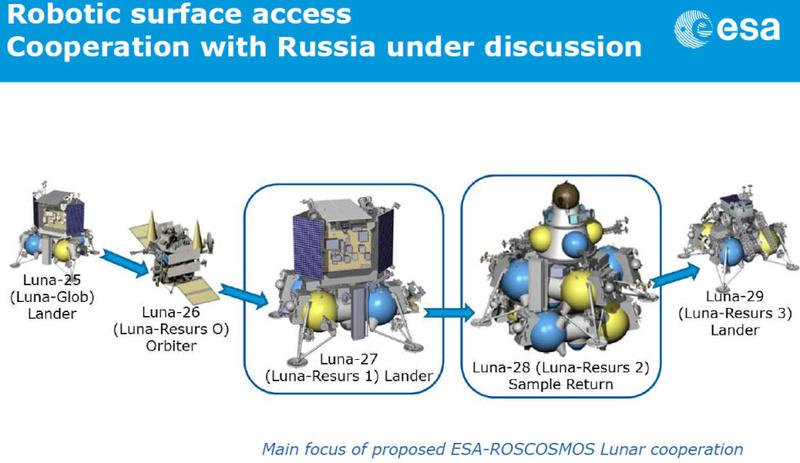 Luna-Glob (Luna-25) - Mai 2022 - Page 4 Esa-ro10
