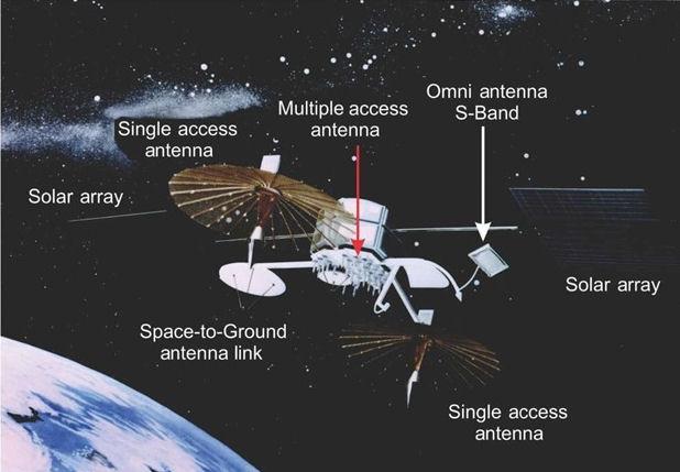 Atlas V 401 (TDRS M / 13) - 18.8.2017   Satell12