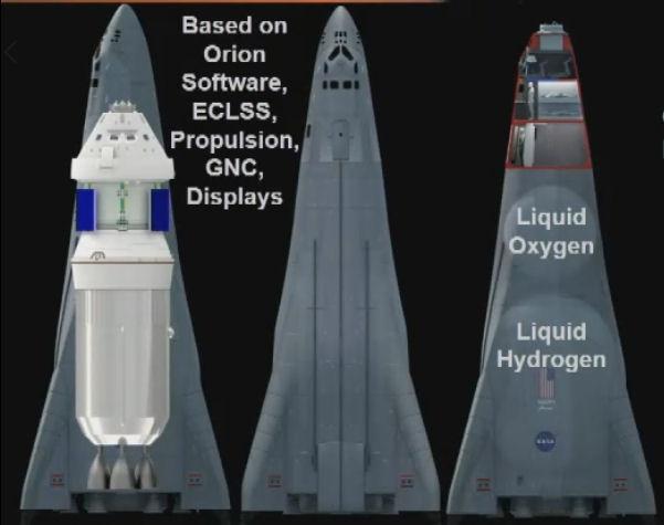ITS à la sauce Lockheed Martin Ssradv13