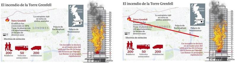 FELIZ CUMPLEAÑOS AL PRÍNCIPE HARRY Edific15