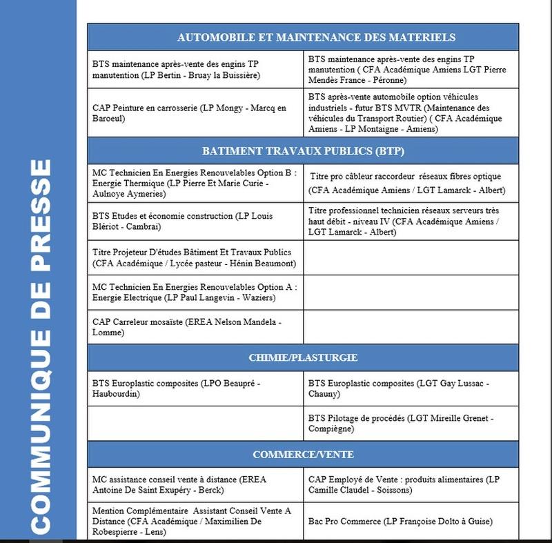 (nouveau) 2017 : les nouvelles formations en alternance en Hauts de France Sans_t20