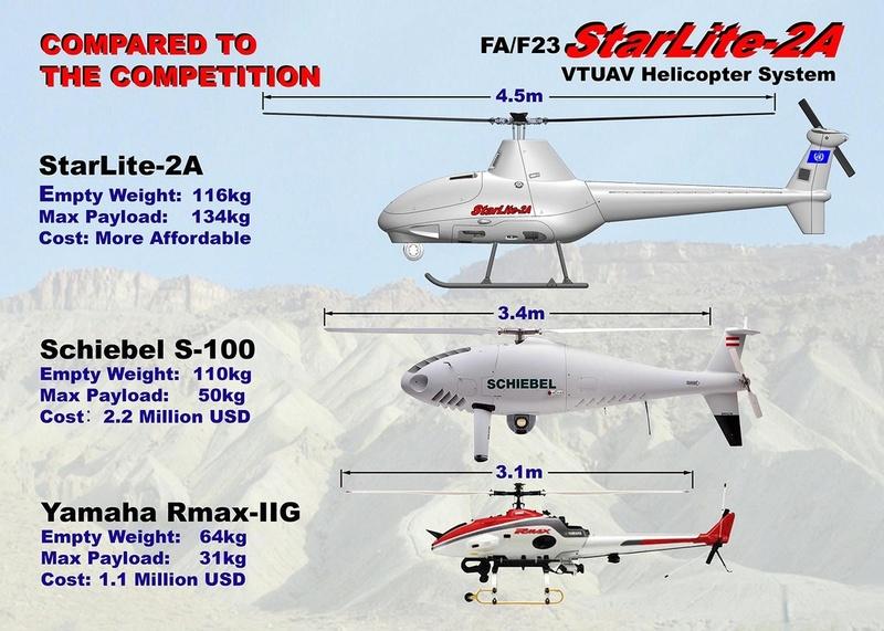Nos 2 patrouilleurs seront-ils équipés d'un drone volant ? - Page 4 26756510