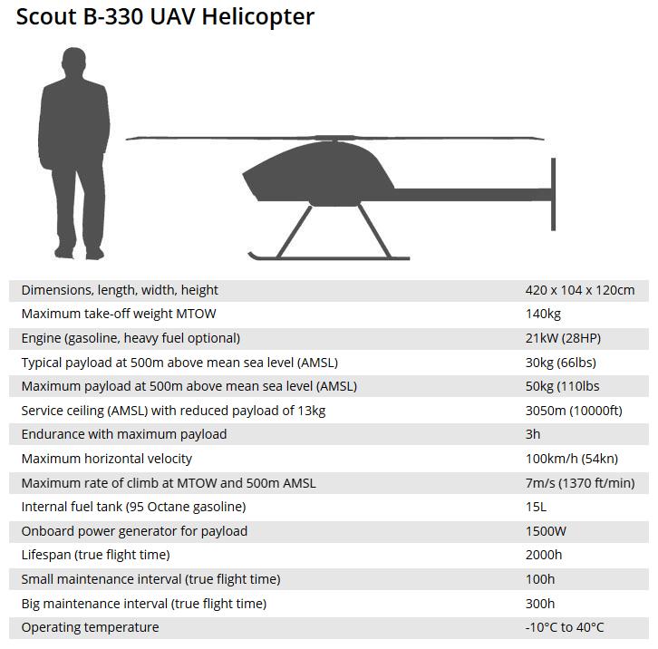Nos 2 patrouilleurs seront-ils équipés d'un drone volant ? - Page 2 Aerosc10