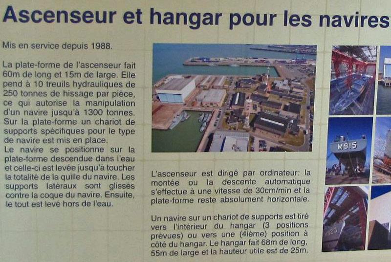 Réaménagement de la base navale de Zeebrugge Ammmaa10