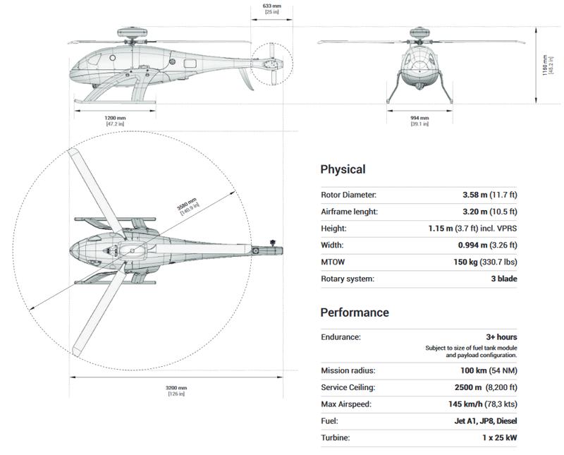Nos 2 patrouilleurs seront-ils équipés d'un drone volant ? Skel_b10