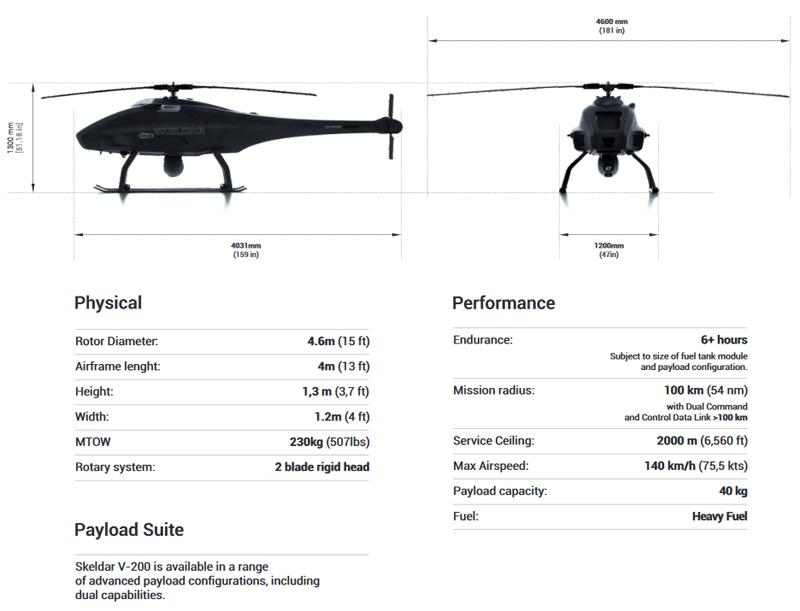 Nos 2 patrouilleurs seront-ils équipés d'un drone volant ? Skel_c10
