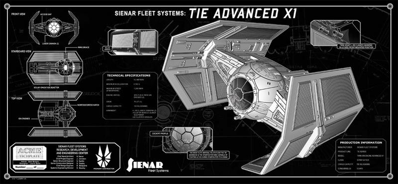 Artworks - ACME - Série Star Wars TechPlate 0473