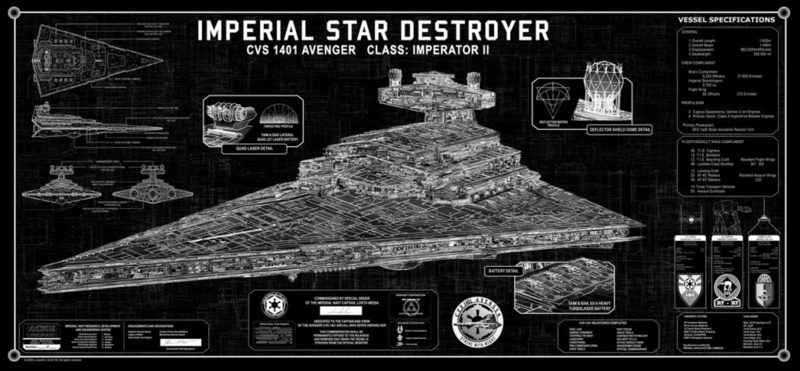 Star Destroyer SpecPlate Destro10