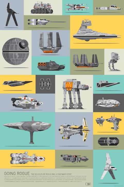 Artwork Star Wars - ACME - Going Rogue Going_10
