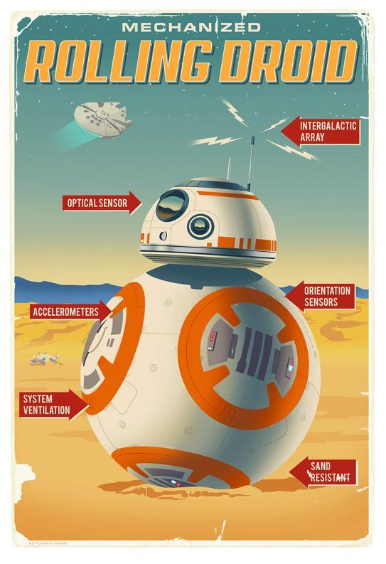 Artwork Star Wars - ACME - Rolling Droid Rollin10