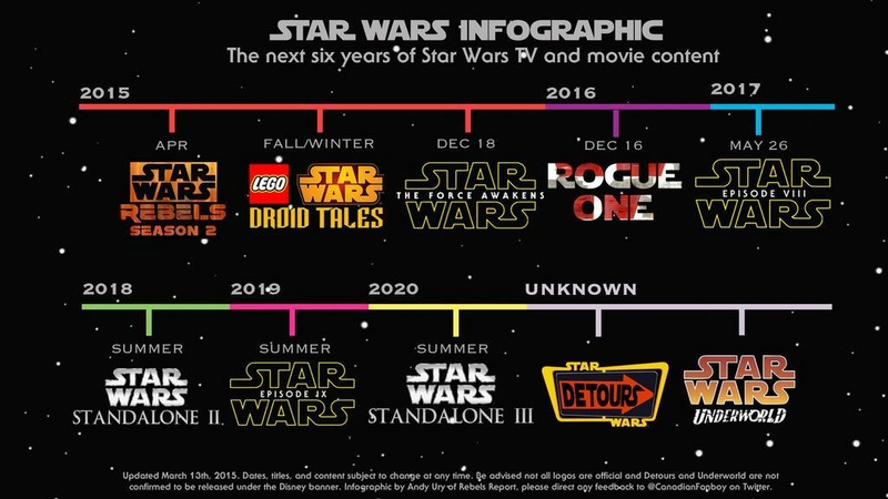 Star Wars - Spinoff 2016-2020 - Page 3 Time_l10