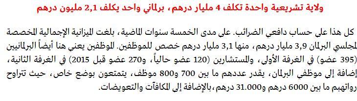 Le prix  a payer pour la démocratie  ثمن و كلفة الديمقراطية Mimoun20