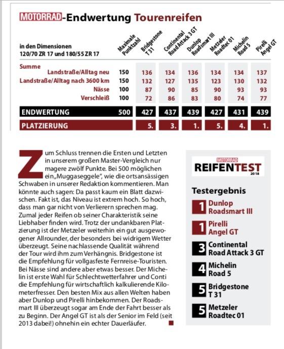 [PNEUS] Pirelli Angel GT - Page 3 Captur13