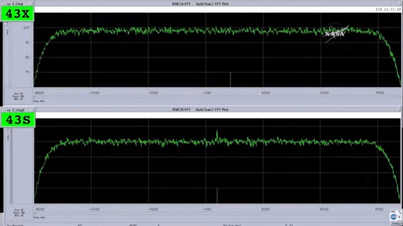"""Mission Cassini, phase """"Ring-Grazing Orbits"""" (30.11.2016 - 15.9.2017) - Page 7 Signal12"""
