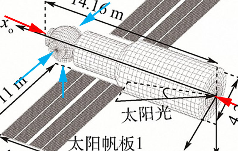 Tiangong - La station spatiale chinoise (CSS) - 2021 - Page 4 Aaa11