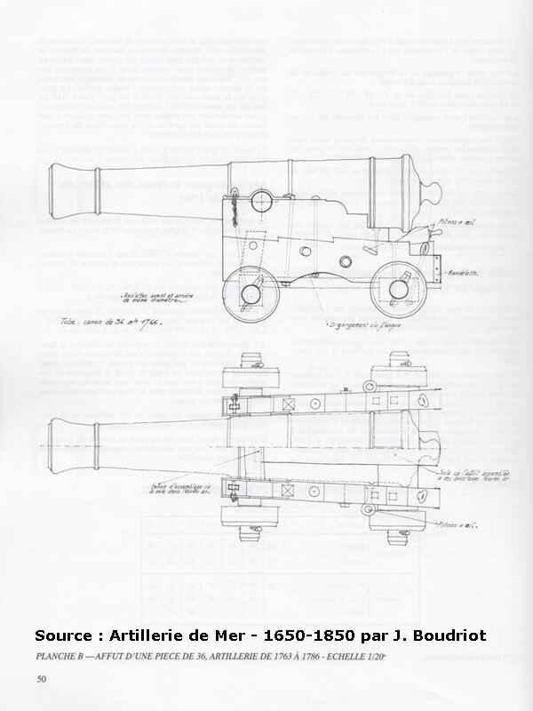 Canons pour le vaisseau de 74 canons - Page 2 Chevil10