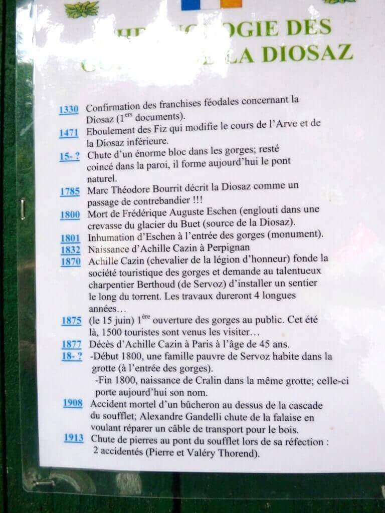 Vallée de Chamonix - Les gorges de la Diozaz (74) Gdd_3910