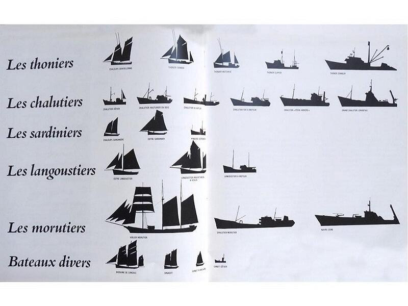Les bateaux de pêche de Bretagne - H. Gloux & J-Y. Manach L001c10