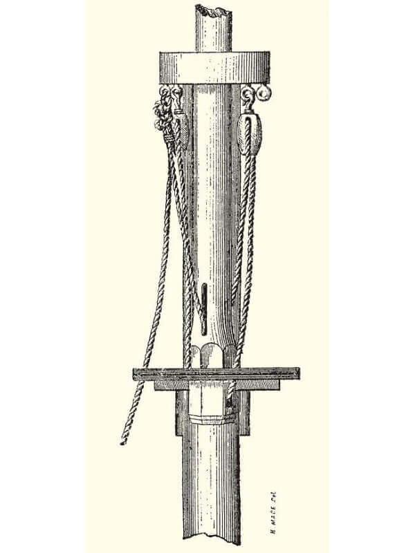 Le Manuel du Gabier - Ministère de la Marine - 1875 L002g10