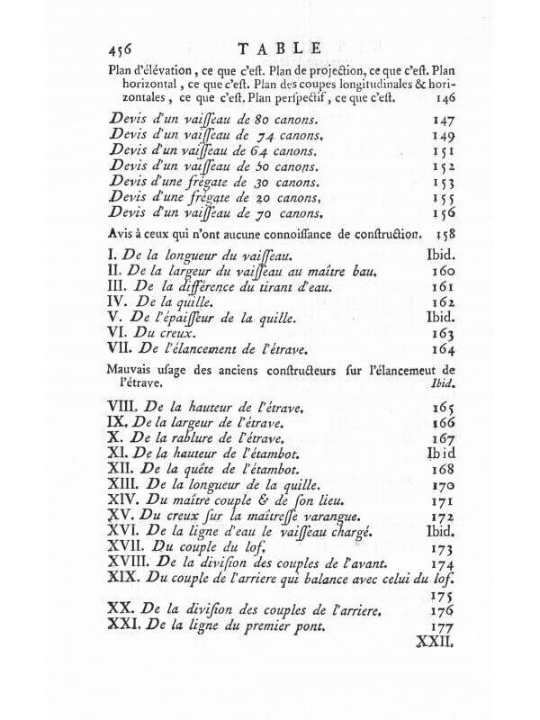 Elémens de l'Architecture Navale - Duhamel du Monceau - 1758  L003j10