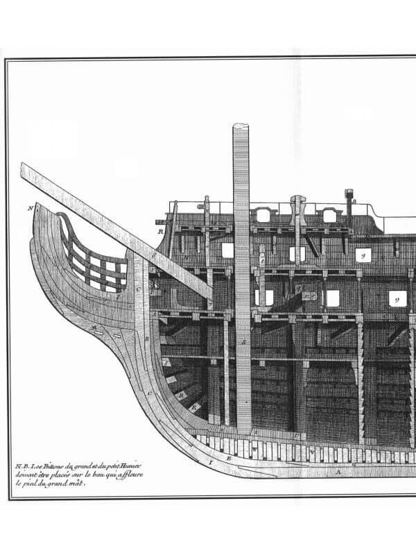 Elémens de l'Architecture Navale - Duhamel du Monceau - 1758  L003k10