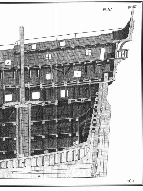 Elémens de l'Architecture Navale - Duhamel du Monceau - 1758  L003l10