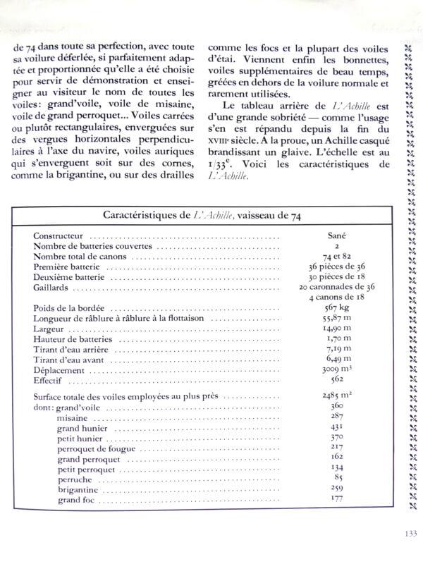La Marine en bois - Luc-Marie Bayle & Jacques Mordal L008e10