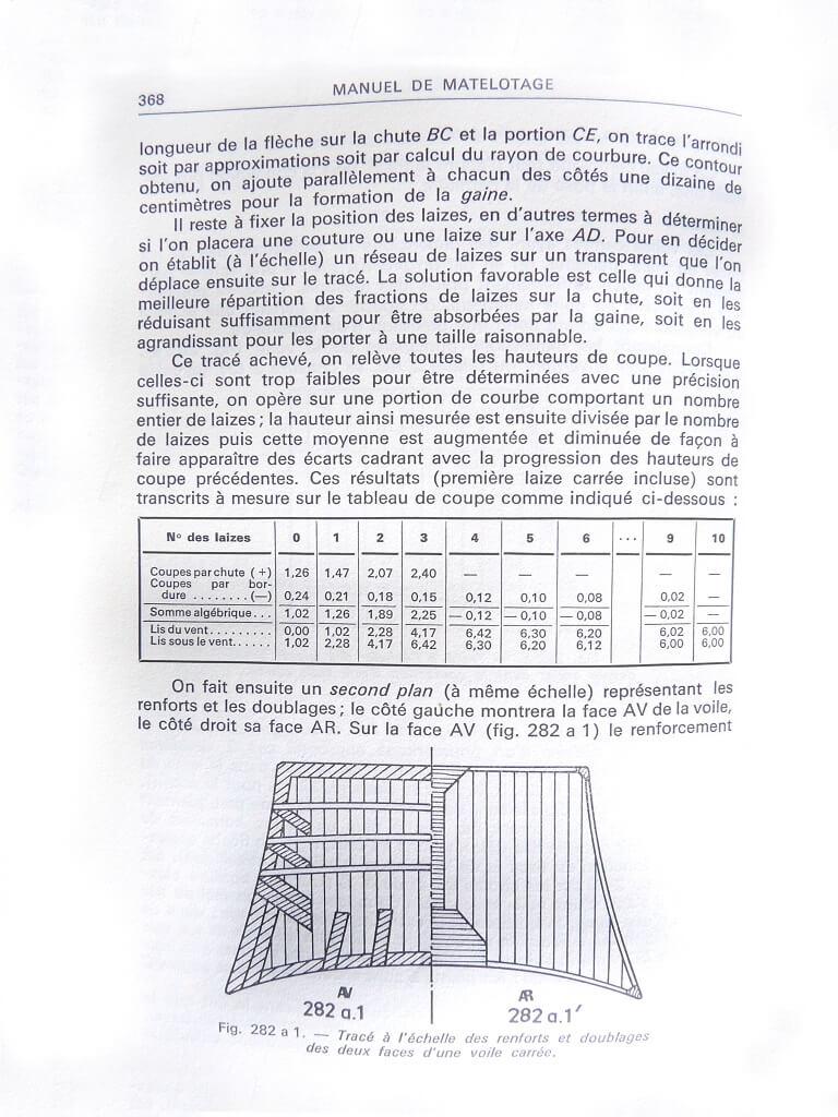 Manuel de matelotage & de voilerie à l'usage des marins professionnels et des plaisanciers - G. Devillers L010d10