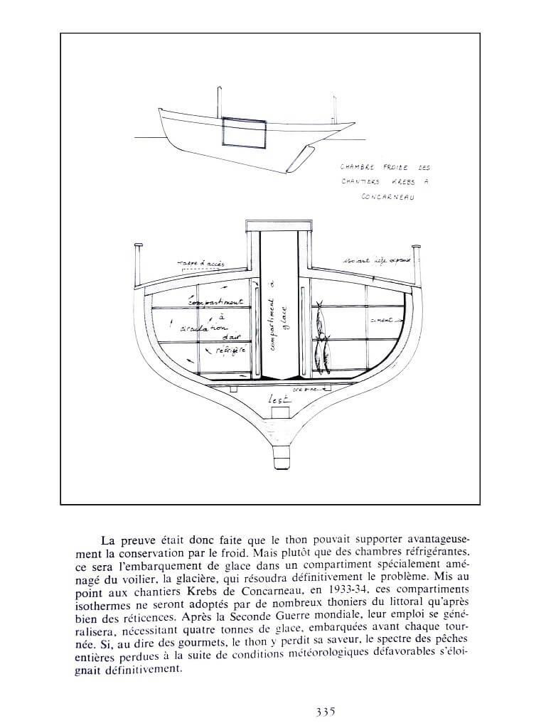 Groix - L'île des Thoniers - Dominique Duviard L011f10