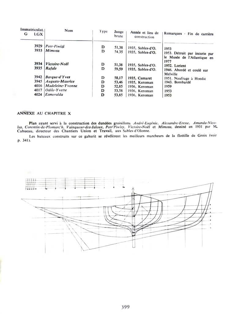 Groix - L'île des Thoniers - Dominique Duviard L011h10