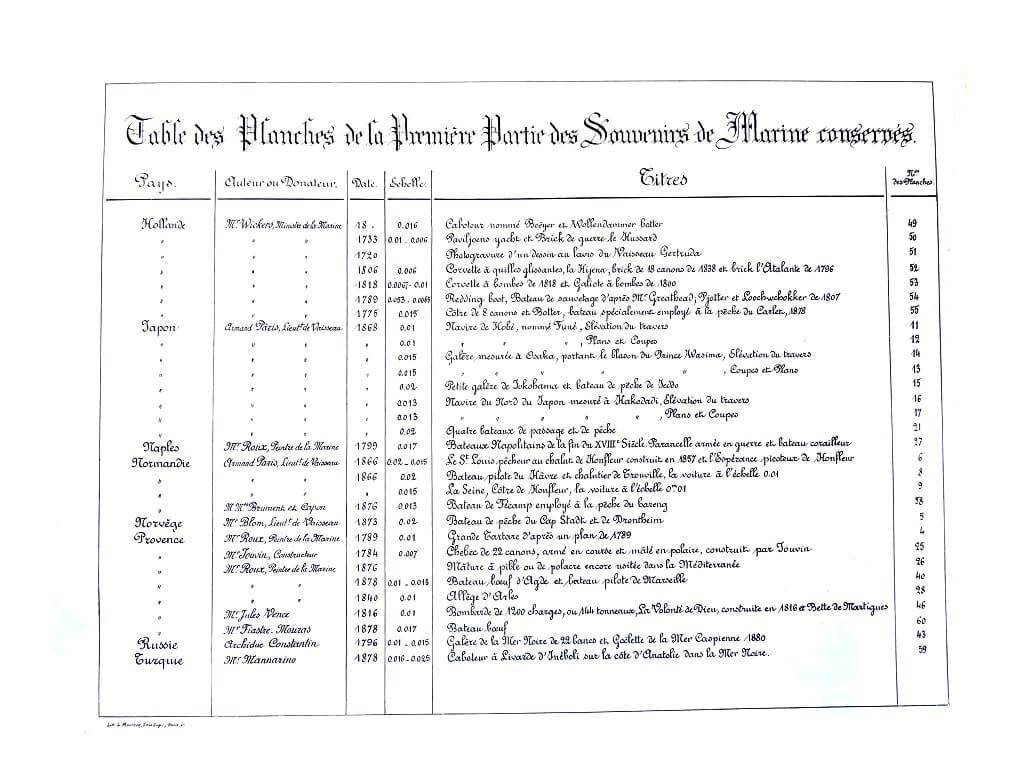 Souvenirs de Marine conservés - 1ère partie - Tome I & II - Vice Amiral Pâris L017d10