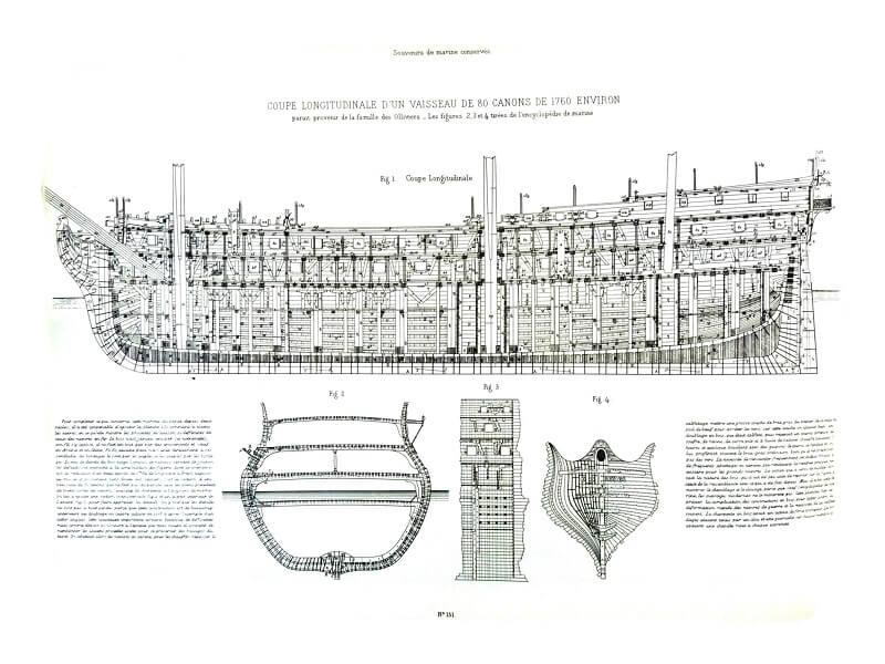 Souvenirs de Marine conservés - 2ème partie - Tome III & IV - Vice Amiral Pâris L018j10