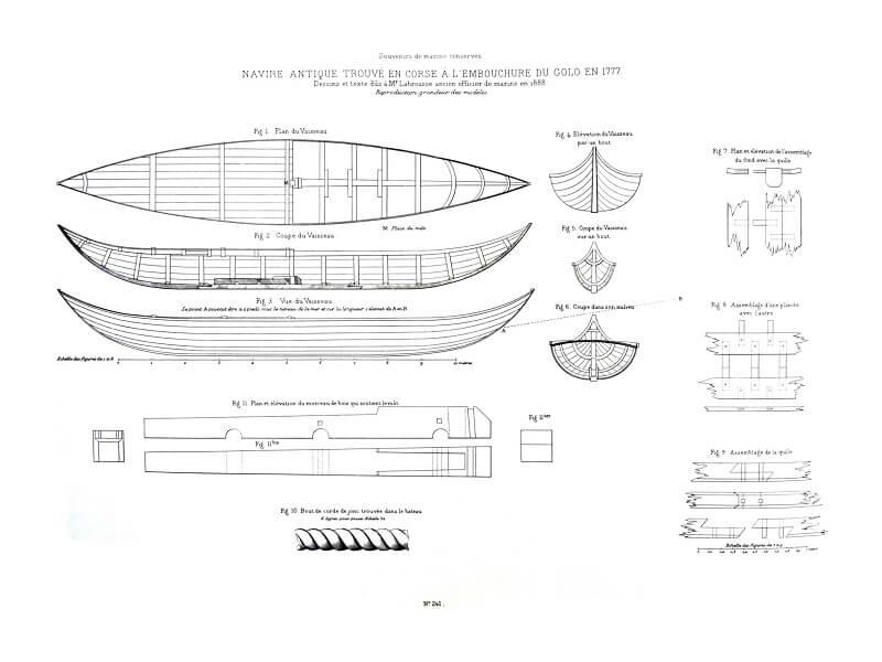 Souvenirs de Marine conservés - 3ème partie - Tome V & VI - Vice Amiral Pâris L019g10
