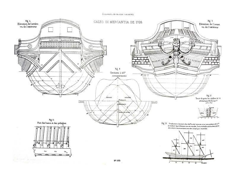 Souvenirs de Marine conservés - 3ème partie - Tome V & VI - Vice Amiral Pâris L019n10