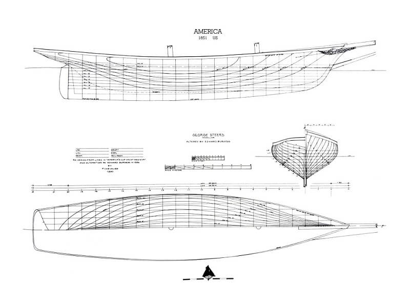 1870 - American & British yacht designs - 1887 - T1 - V1 - F. Chevalier & J. Taglang  L020m10