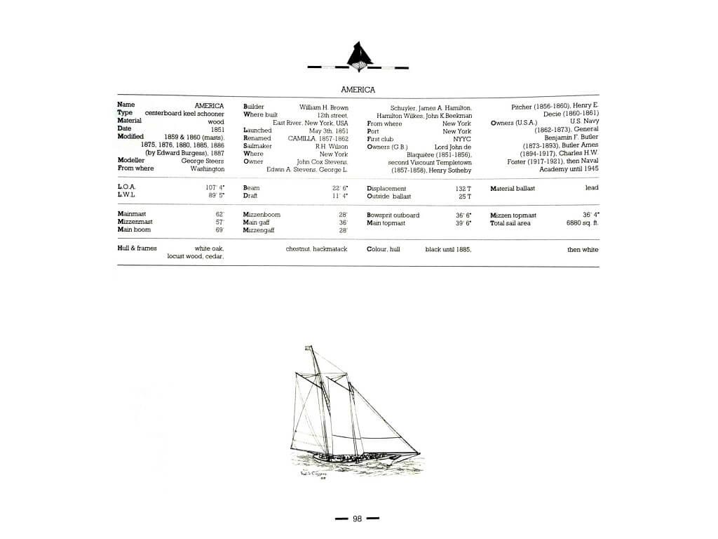 1870 - American & British yacht designs - 1887 - T1 - V1 - F. Chevalier & J. Taglang  L020o10