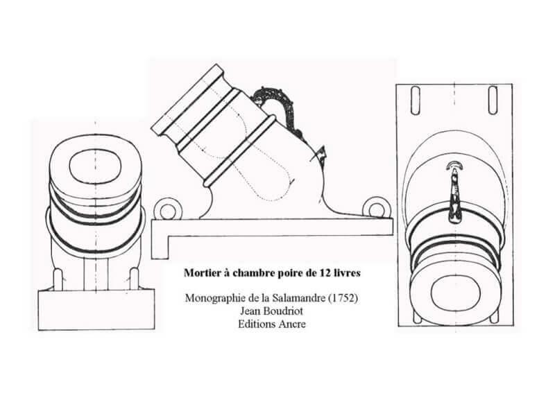 """Réalisation des mortiers de 12 à plaque pour """"La Salamandre"""" 1752. Mosa_110"""