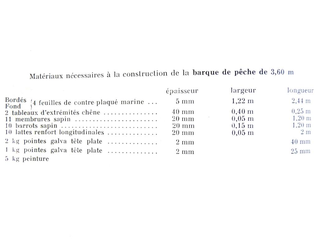 Construisez vous-même ... - Philippe Dauchez P014f10