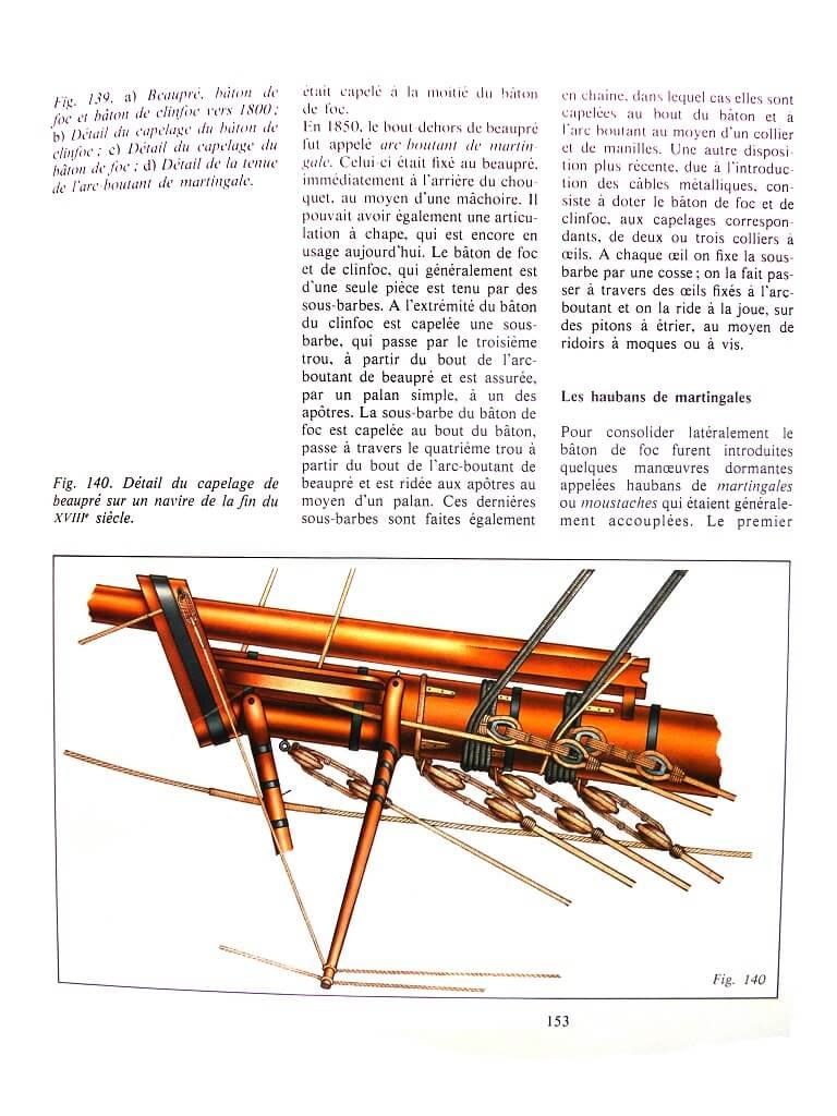 Gréements Anciens - Orazio Curti P016f10