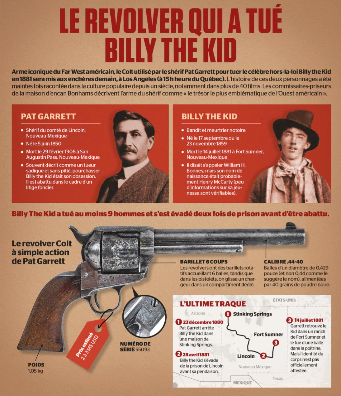 Le Revolver le pplus cher de l'histoire  Captur69