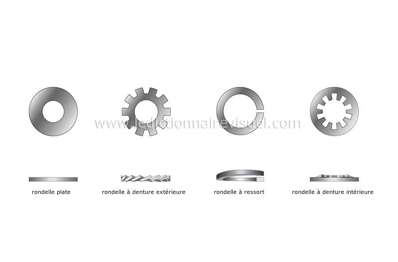 Apprentissage de la mécanique automobile (stages, ressources) Rondel10