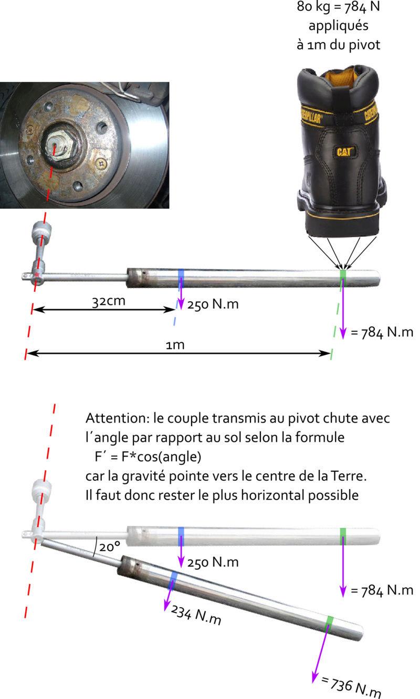 Apprentissage de la mécanique automobile (stages, ressources) Serrag11