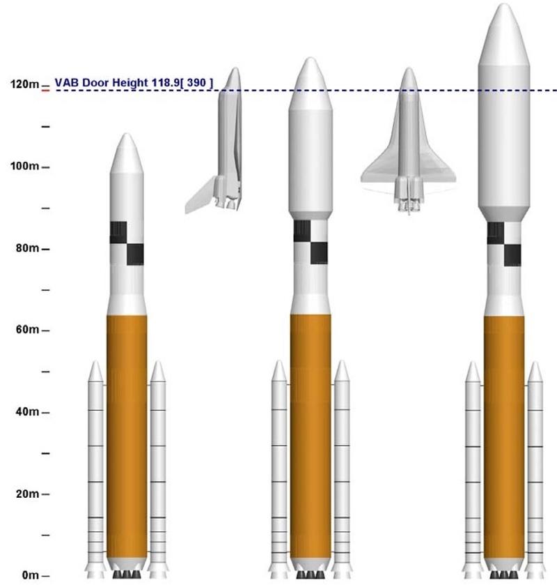 StarShip / SuperHeavy, ex BFR - Suivi du développement Nasa2010