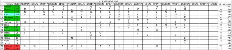 Qualifs CNEC 05/09 Captur23