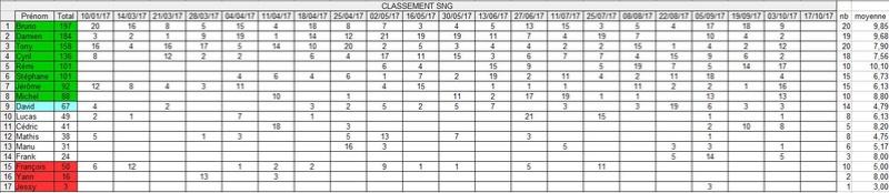 Qualifs CNEC 03/10 Captur29